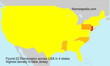 Deinarowicz