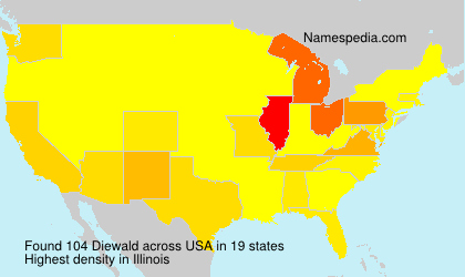 Surname Diewald in USA