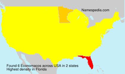 Economacos