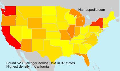 Gallinger