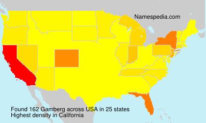 Gamberg