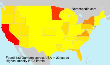 Gamboni