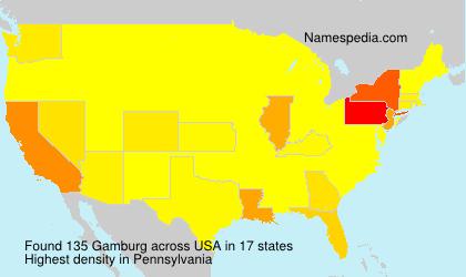 Gamburg