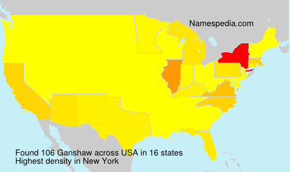 Ganshaw