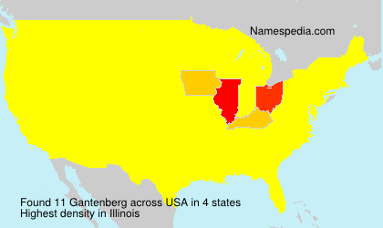 Gantenberg