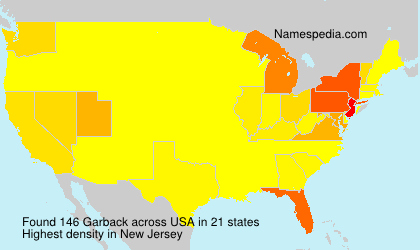 Garback