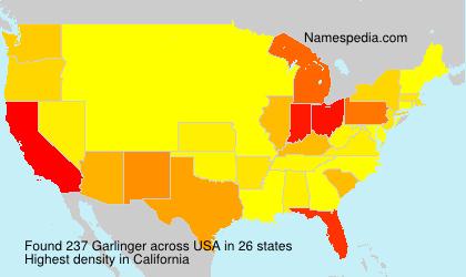 Garlinger