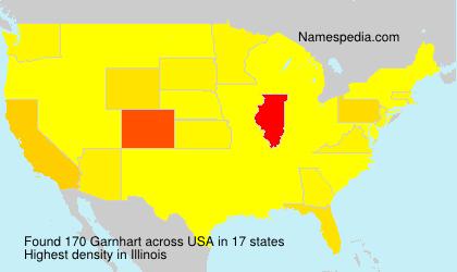 Garnhart