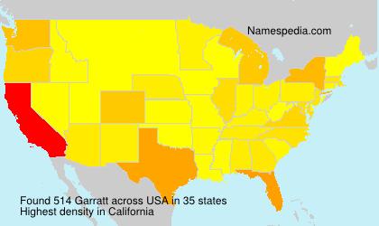 Garratt