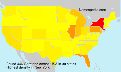 Garritano