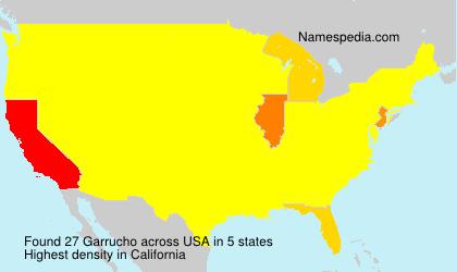 Garrucho