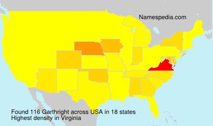 Garthright
