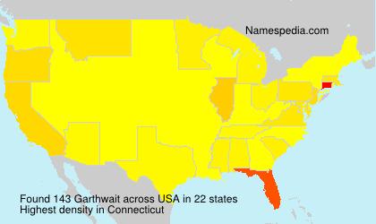 Garthwait