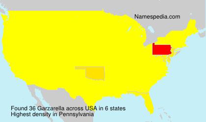 Garzarella