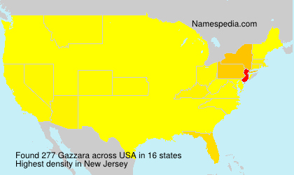 Gazzara