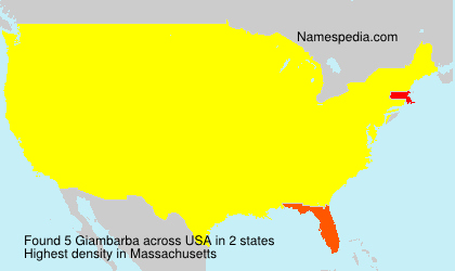Giambarba