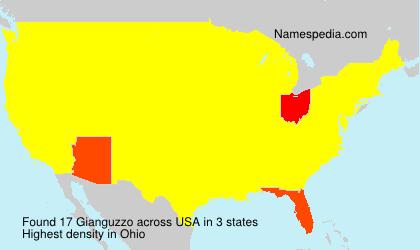Gianguzzo