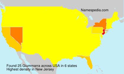 Giummarra