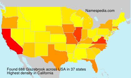 Glazebrook