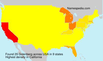 Golenberg