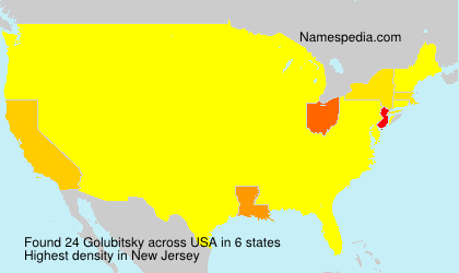 Golubitsky