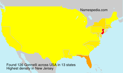 Gonnelli