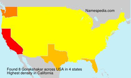 Gorakshakar