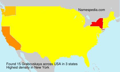 Grabovskaya