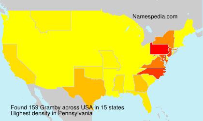 Gramby