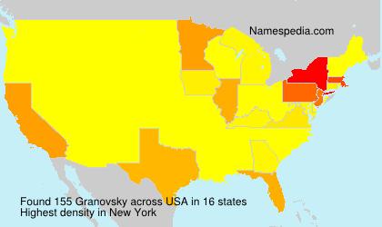 Granovsky