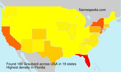 Graubard