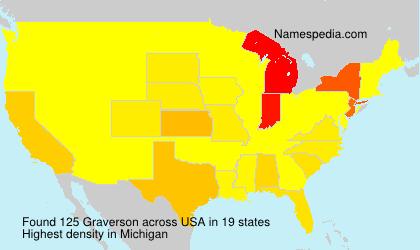 Graverson