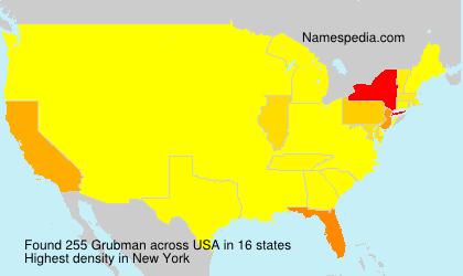 Grubman