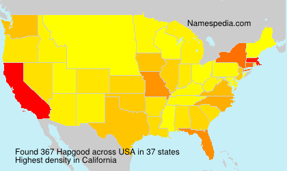 Surname Hapgood in USA
