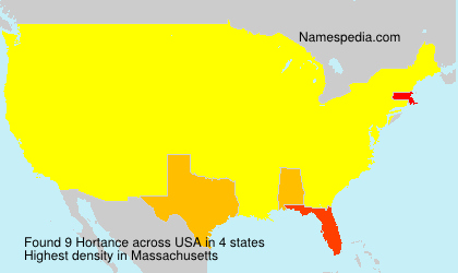 Surname Hortance in USA