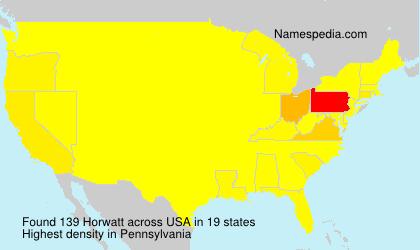 Horwatt