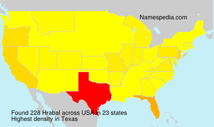 Surname Hrabal in USA