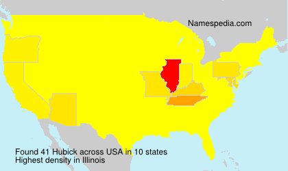 Surname Hubick in USA