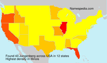 Surname Jungenberg in USA