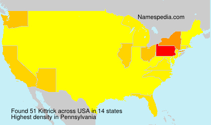Surname Kittrick in USA