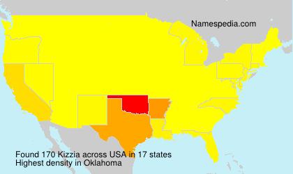 Kizzia