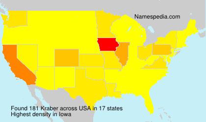 Surname Kraber in USA