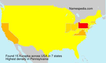 Kurapka