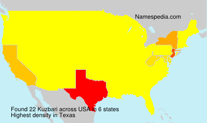 Kuzbari