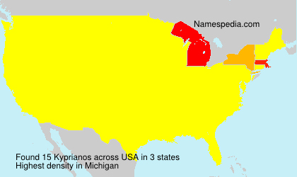 Kyprianos