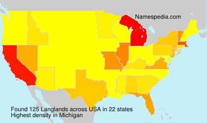 Langlands