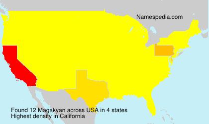 Magakyan