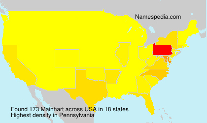 Surname Mainhart in USA