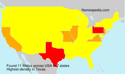 Surname Malya in USA
