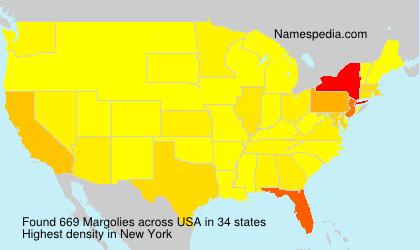 Margolies